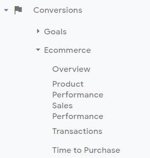 отчеты по электронной коммерции в Google Analytics
