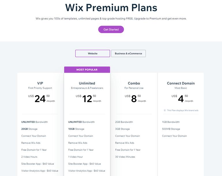 Стоимость Wix